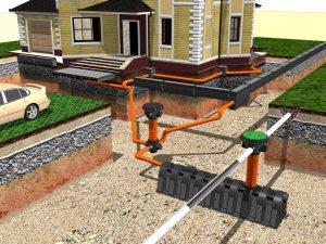 Схематическое изображение ливневой канализации